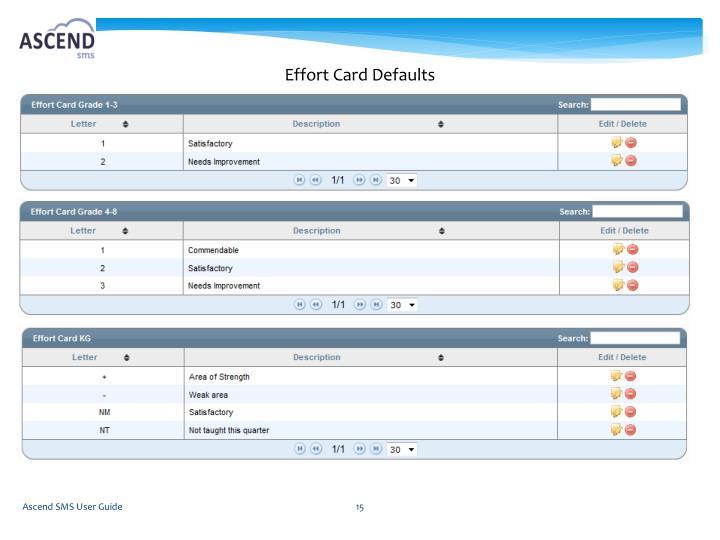 Effort Card Defaults