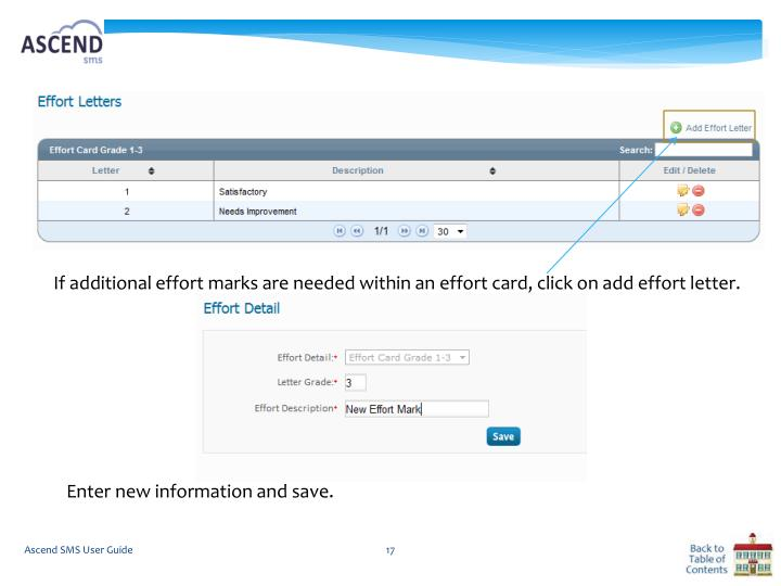 If additional effort marks are needed within an effort card, click on add effort letter.