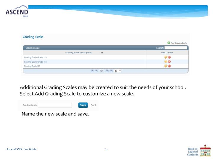 Additional Grading Scales may be created to suit the needs of your school.  Select Add Grading Scale to customize a new scale.