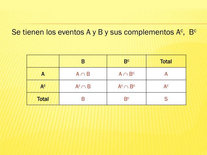 Se tienen los eventos A y B y sus complementos A
