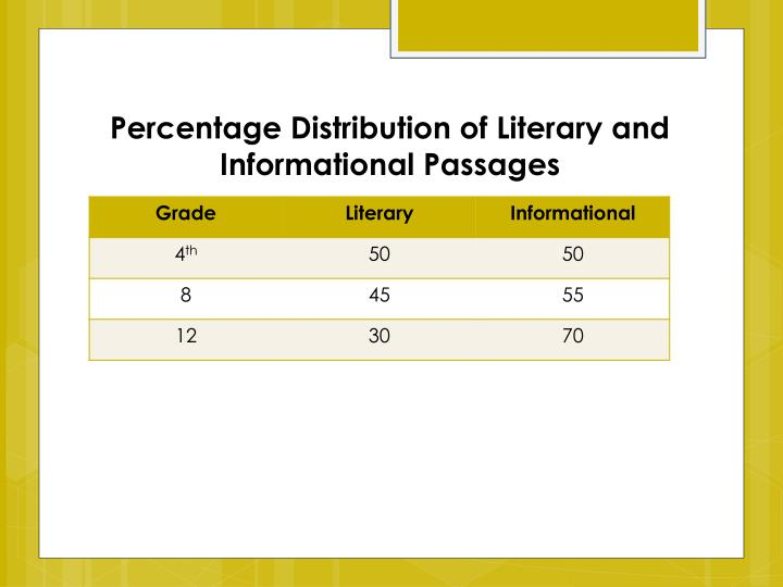 Percentage Distribution of Literary and Informational