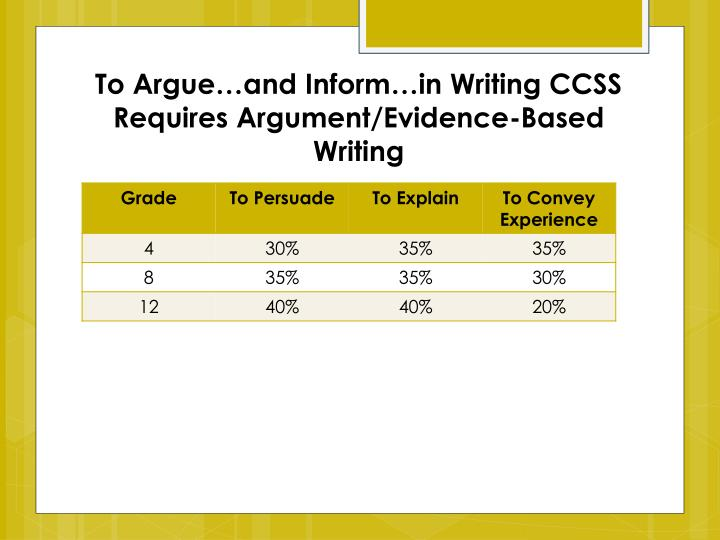 To Argue…and Inform…in Writing CCSS Requires Argument/Evidence-Based Writing
