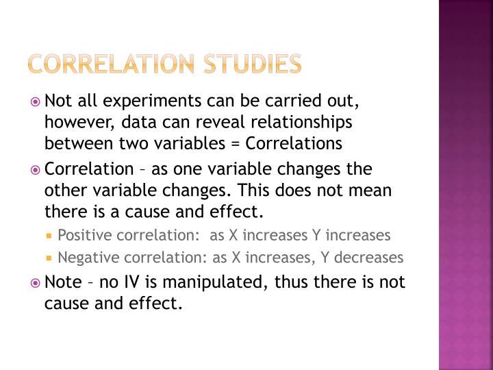 Correlation studies
