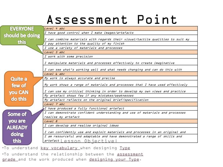 Assessment point