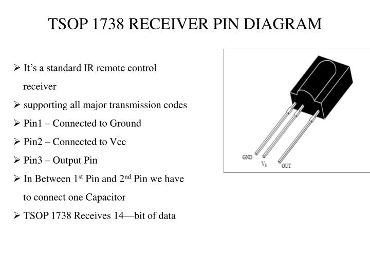 TSOP 1738 RECEIVER PIN DIAGRAM