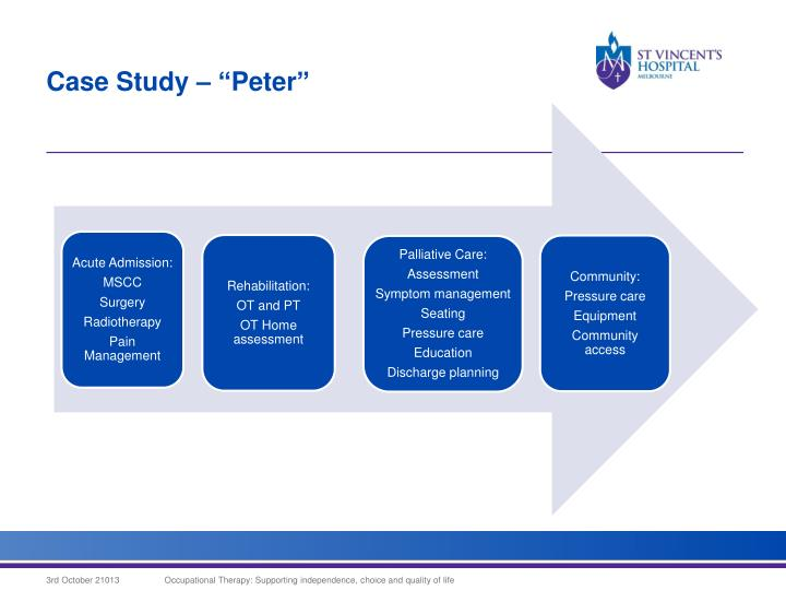 "Case Study – ""Peter"""