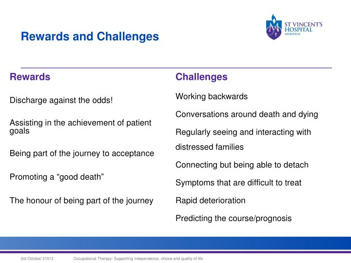 Rewards and Challenges