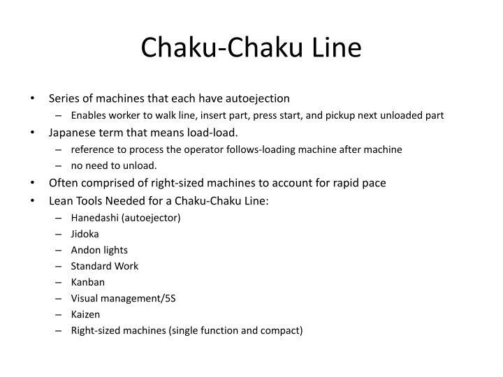 Chaku-Chaku