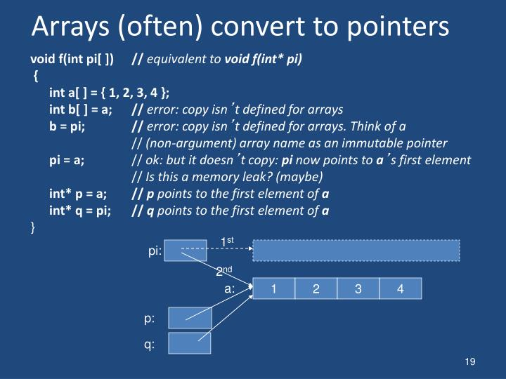Arrays (often) convert to pointers