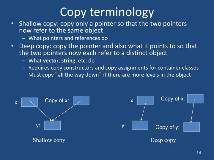 Copy terminology