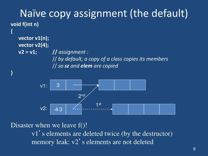 Naïve copy assignment (the default)