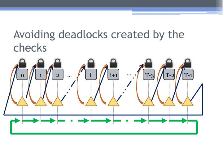 Avoiding deadlocks created by the checks