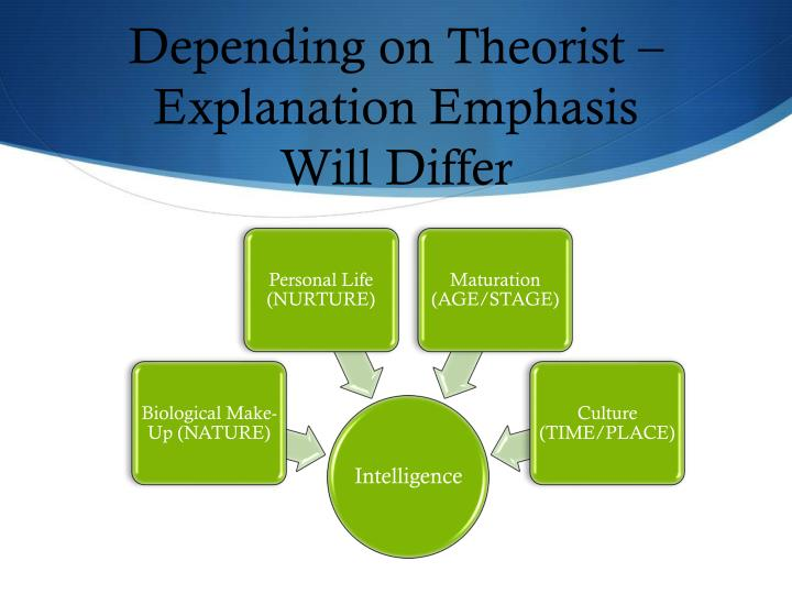 Depending on theorist explanation emphasis will differ