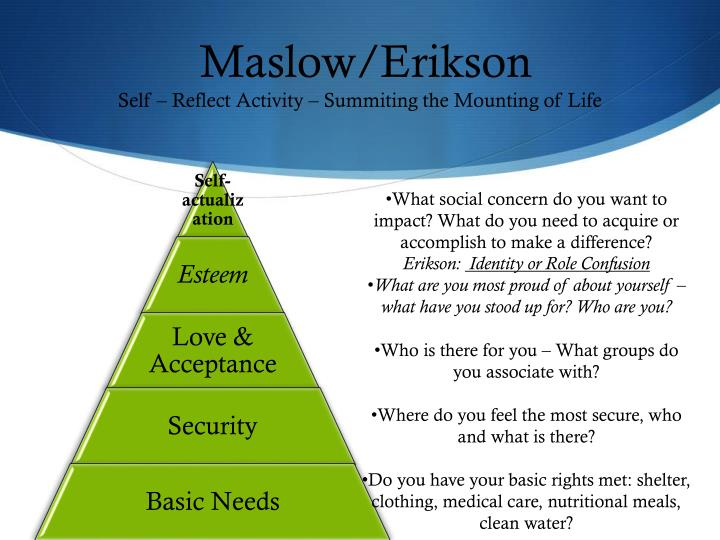 Maslow/Erikson