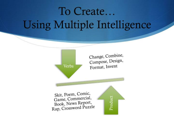 To Create…