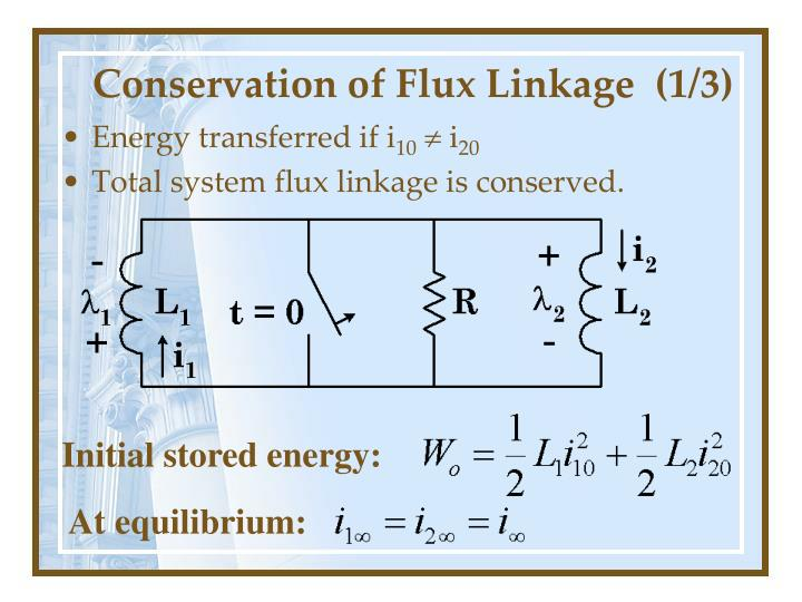 Conservation of Flux Linkage  (1/3)