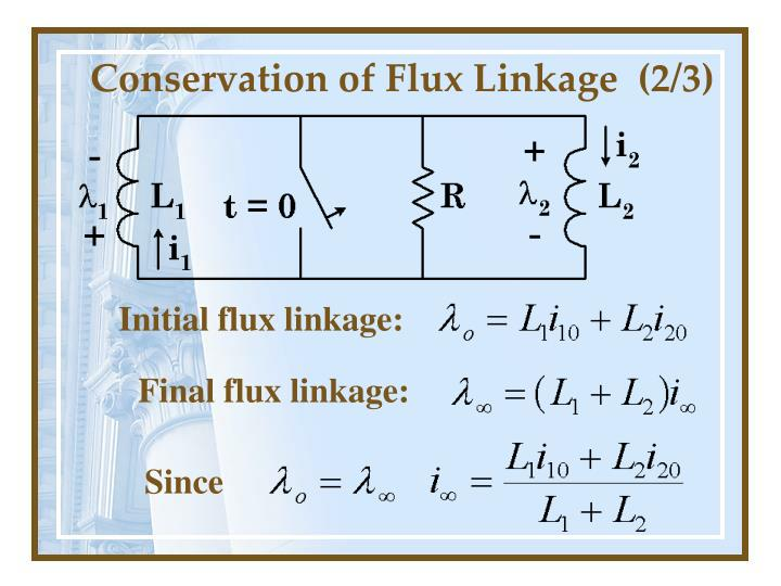 Conservation of Flux Linkage  (2/3)