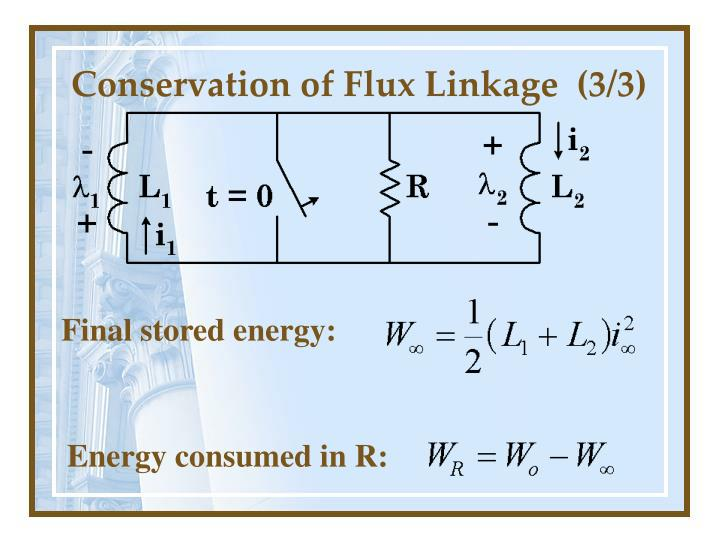 Conservation of Flux Linkage  (3/3)