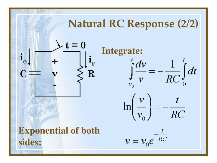 Natural RC Response (2/2)