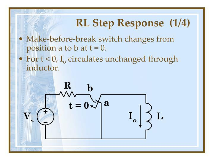 RL Step Response  (1/4)