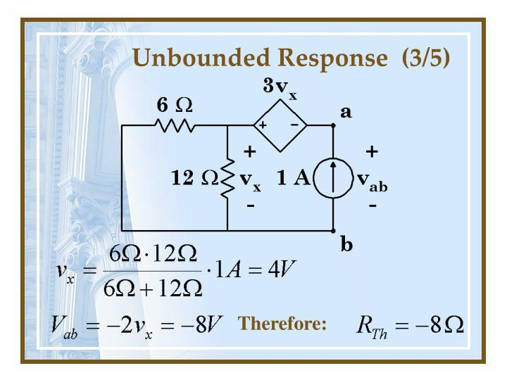 Unbounded Response  (3/5)