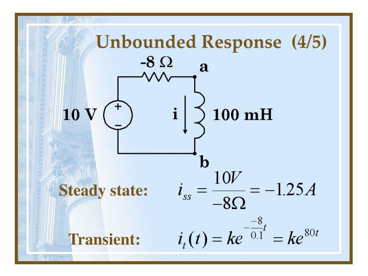 Unbounded Response  (4/5)
