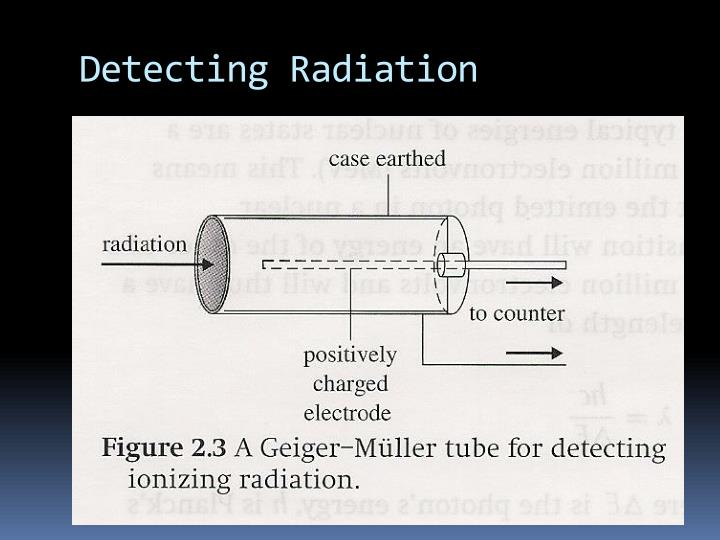 Detecting Radiation