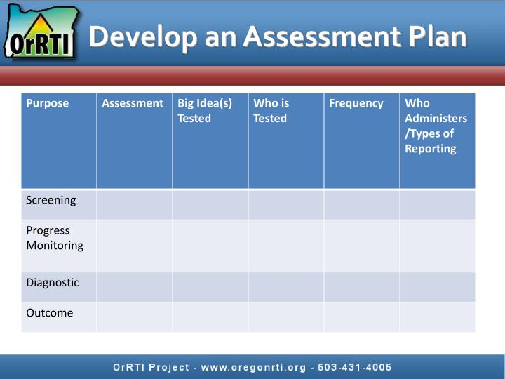 Develop an Assessment Plan