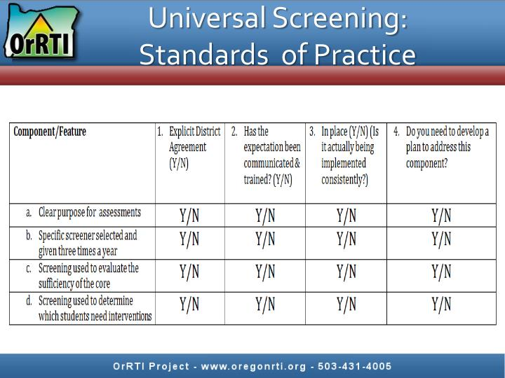 Universal Screening: Standards  of Practice