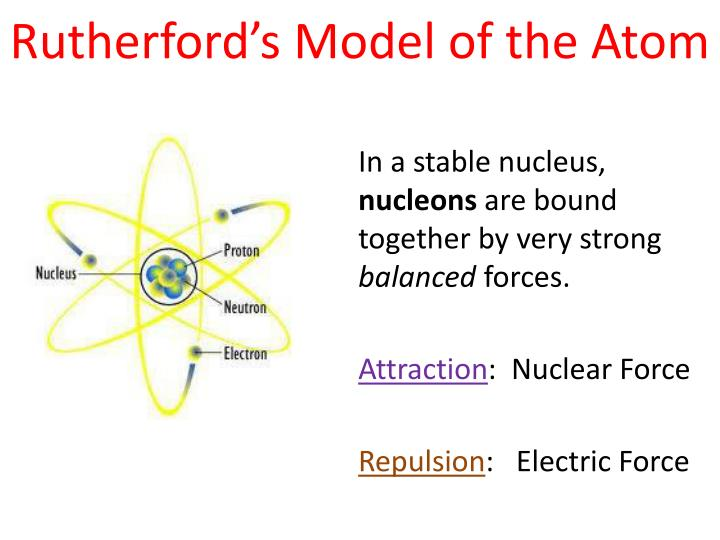 Rutherford's Model of the Atom