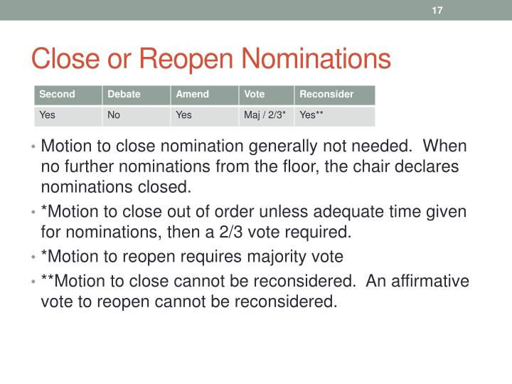 Close or Reopen Nominations