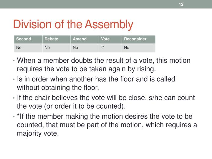 Division of the Assembly