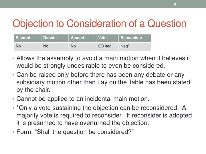Objection to Consideration of a Question