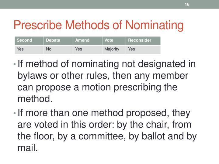 Prescribe Methods of Nominating