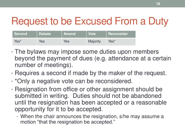 Request to be Excused From a Duty