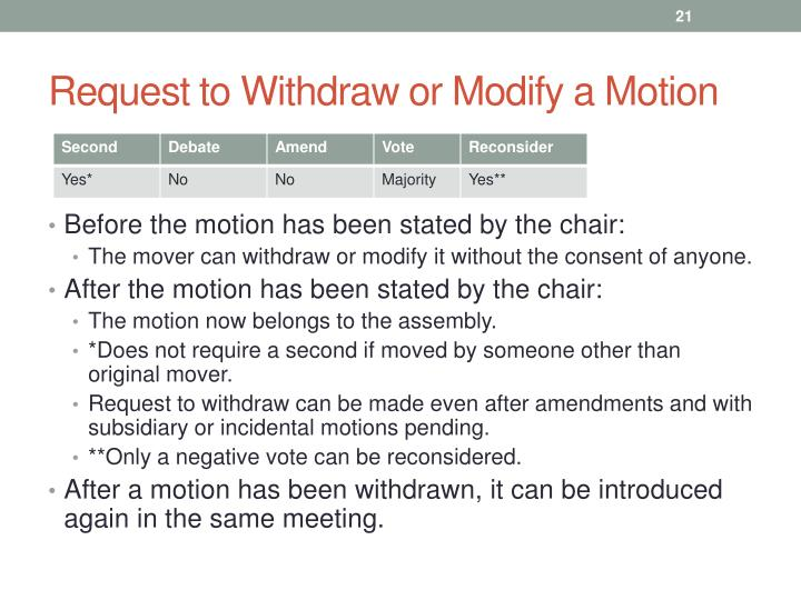 Request to Withdraw or Modify a Motion