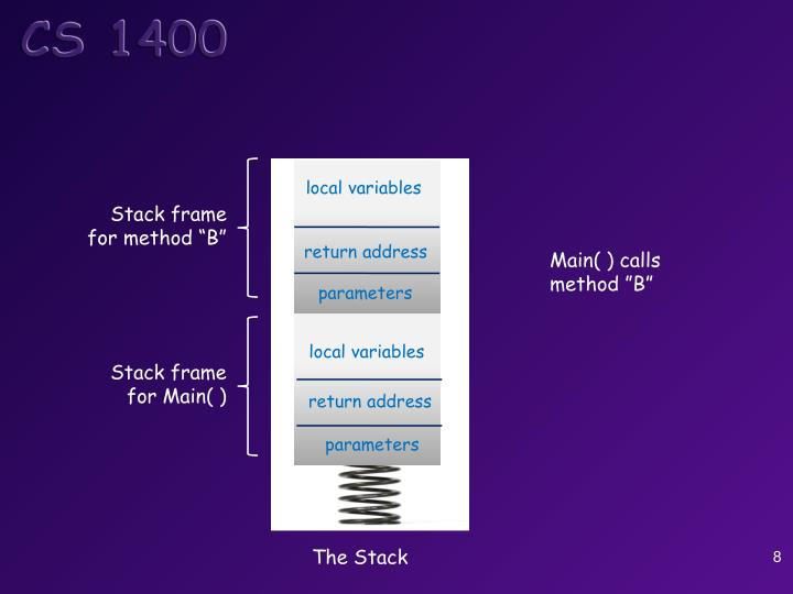 local variables