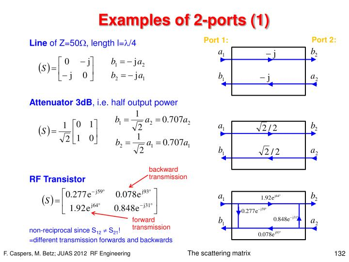 Examples of 2-ports (1)