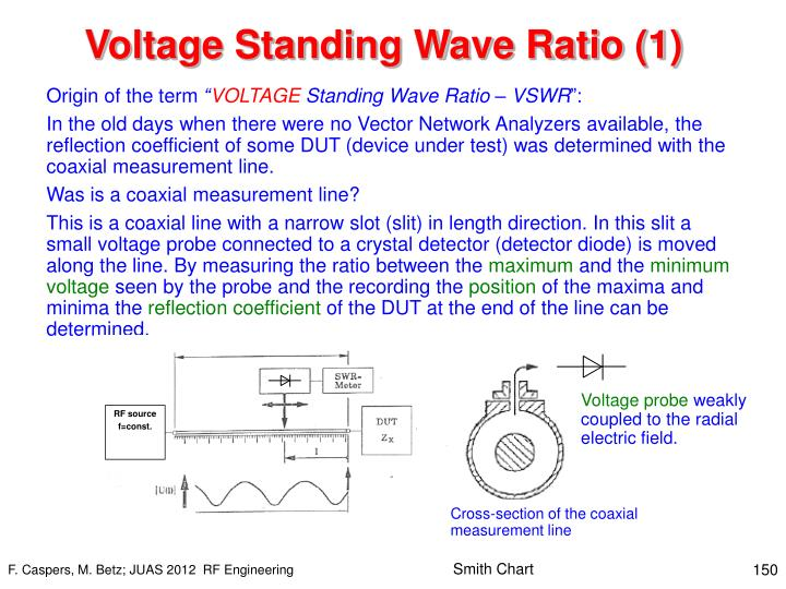 Voltage Standing Wave Ratio (1)