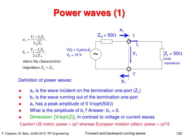 Power waves (1)