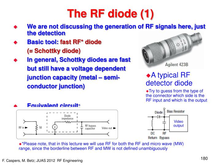 The RF diode (1)