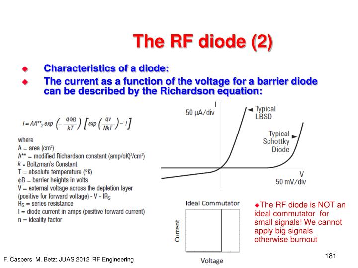 The RF diode (2)