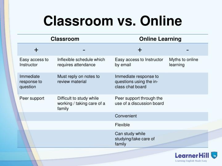 Classroom vs. Online