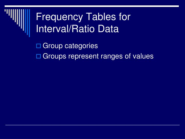 Frequency Tables for Interval/Ratio Data