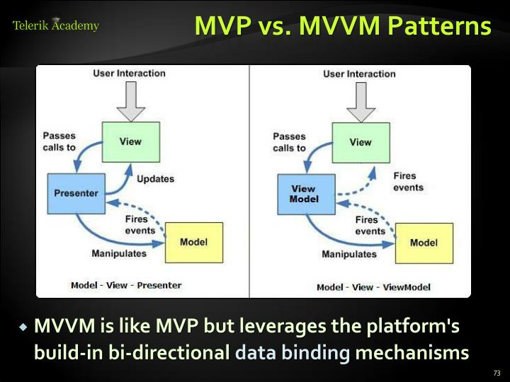 MVP vs. MVVM Patterns