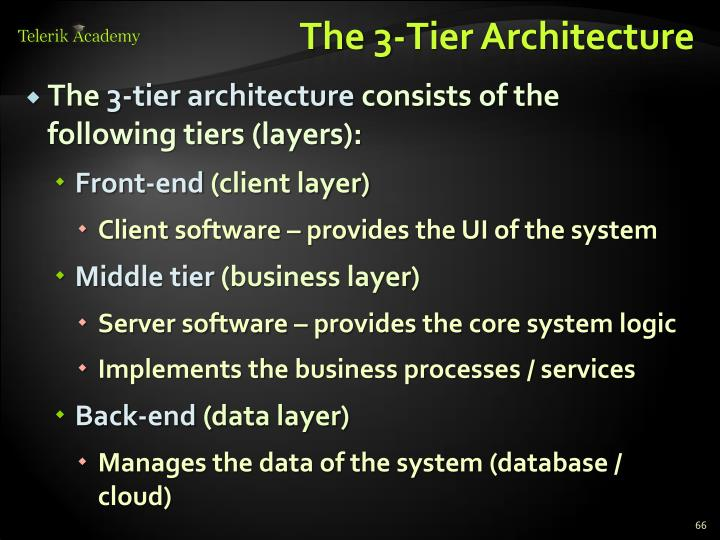 The 3-Tier Architecture