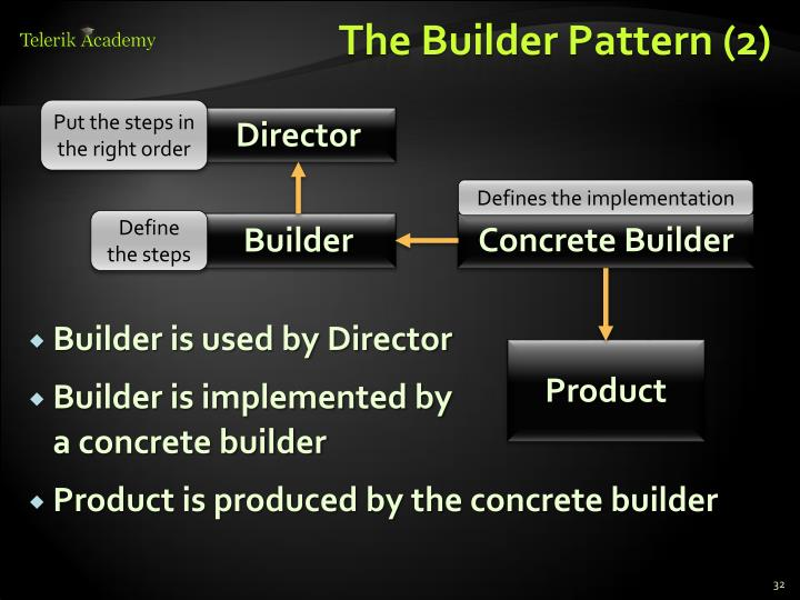 The Builder Pattern (2)