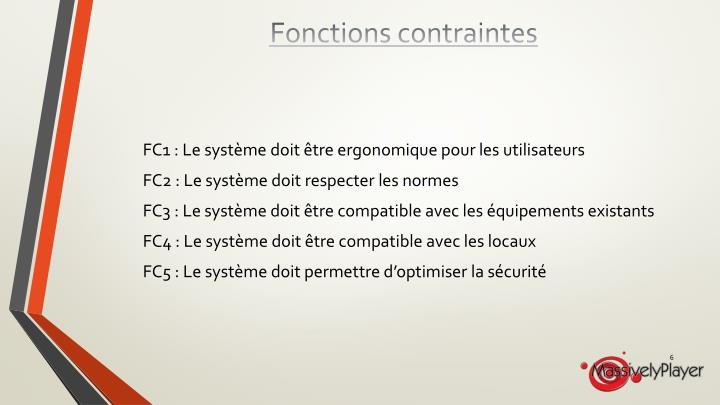 Fonctions contraintes