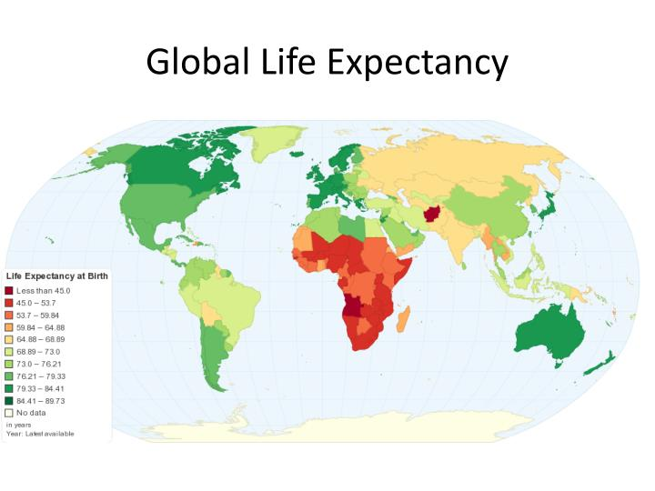 Global Life Expectancy
