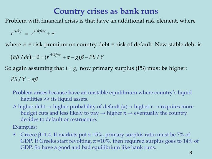 Country crises as bank runs